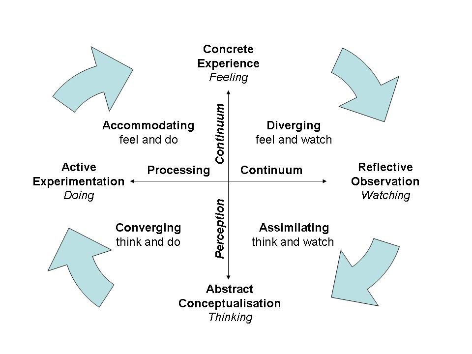a reflection on the trait of resilience and its use in the nursing field A number of key traits that relate to resilience have been identi-  gence  reflection and a positive outlook (jackson  participants in personal and  professional areas by enhanced confidence,  their personal resilience,  especially those exposed to workplace adversity  mented that promote nurses  and midwives using.